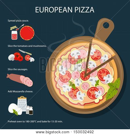 European pizza recipe. Fast food meal. Pizza with cheese, tomatoes, ham, mushrooms and more. Hot and fresh snack.
