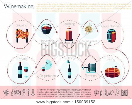 Vector winemaking infographic. Flat illustration of main wine making process and tools. Production of alcoholic beverages.