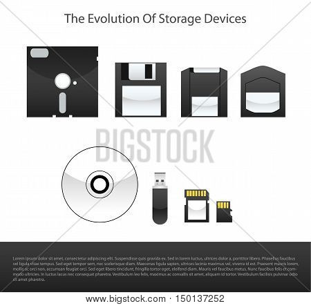 The Evolution Of Storage Devices. memory cards from 2000 s to now