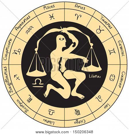 Libra on the background of the circle with the signs of the zodiac