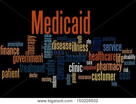 Medicaid, Word Cloud Concept 7