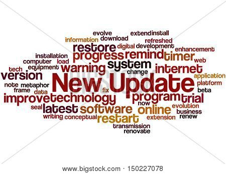 New Update, Word Cloud Concept 7