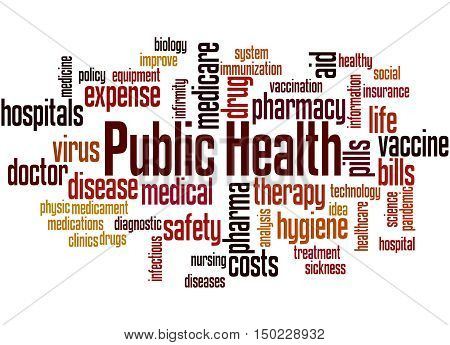 Public Health, Word Cloud Concept 8