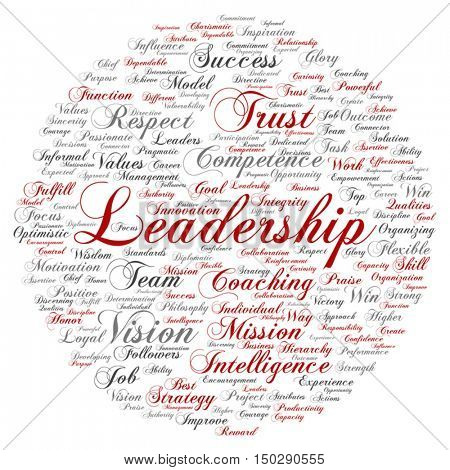 Vector concept or conceptual business leadership or management circle word cloud isolated on background metaphor to strategy, success, achievement, responsibility, authority, intelligence competence