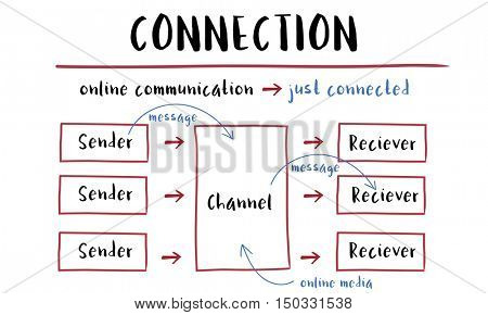 Internet Connection Onlline Communication Message Concept