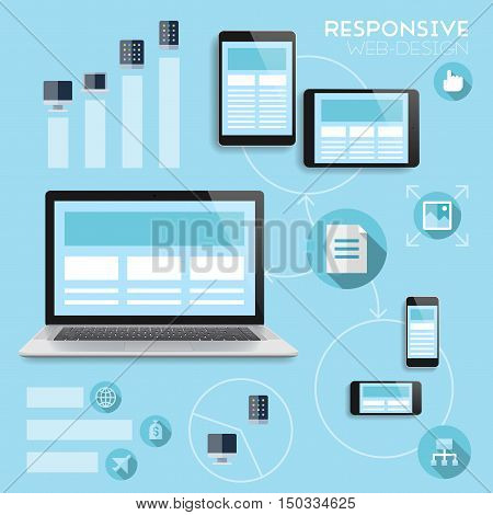 Responsive Web-design Infographics
