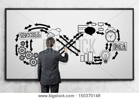 Rear view of businessman working at infinity startup sketch on whiteboard. Concept of never ending business routine