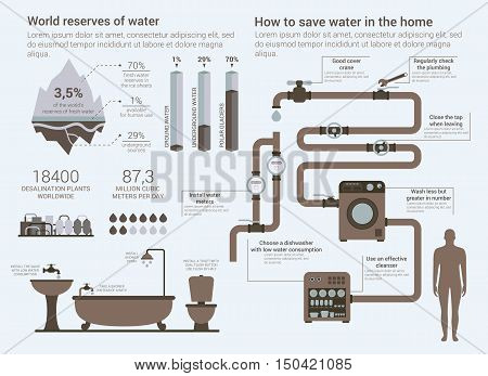 Infographics about water saving and its reserves. Isometric bar graphs or charts, home water economy with cleanser and valves or crane, dishwasher. Great for environment or ecology report
