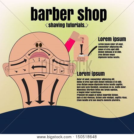 Teaching shaving Barber. barber. barber shop. barber shop poster