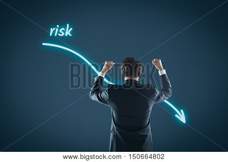 Reduced investment risk. Investor celebrate reduced risk.