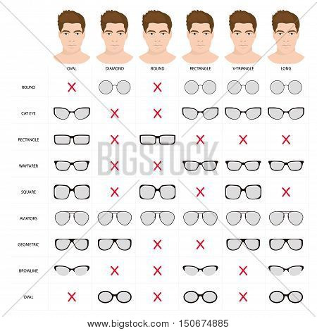 Types Of Glasses Frames For Face Shapes : Right glasses for mans face shape. Stock vector ...