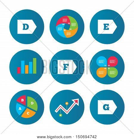Business pie chart. Growth curve. Presentation buttons. Energy efficiency class icons. Energy consumption sign symbols. Class D, E, F and G. Data analysis. Vector