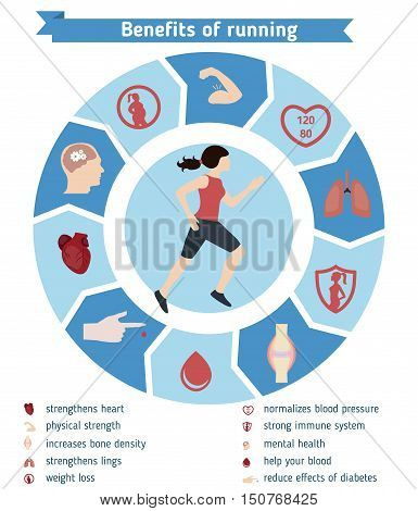 Woman running vector illustration. Running girl in flat style. Vector flat running and jogging infographics. Benefits of jogging exercise.