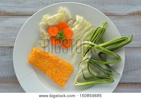 Flat Lay Of Crumbed Fish Fillet Served On A Plate