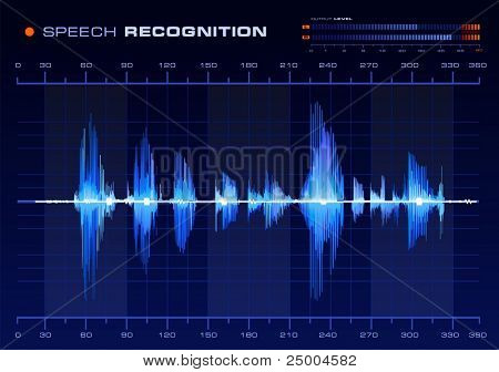 Speech Recognition, Blue Waveform.