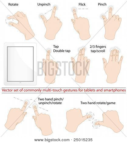 Vector set of commonly used multitouch gestures for tablets or smartphone.