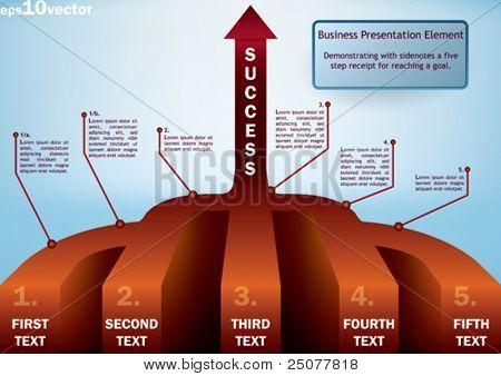 apresentação de cinco etapas de alcançar sucesso com notas laterais