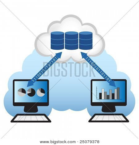 Cloud computing concept. Client computers accessing the database located in the