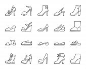 Women Shoes Thin Line Icons Set. Outline Web Sign Kit Of Footwear. Shoes Linear Icon Collection Incl poster