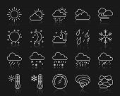 Weather Thin Line Icons Set. Outline Web Sign Kit Of Meteorology. Climate Linear Icon Collection Inc poster