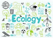 Hand Drawn Design Vector Illustration, Set Of Ecology, Ecology Problem And Green Energy Icons In Doo poster