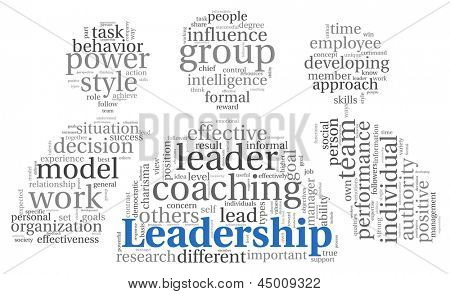 Leadership and teamwork concept in word tag cloud on white