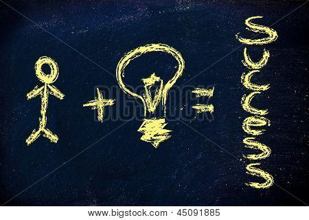 Human Capital Plus Ideas Equals Success