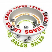 pic of objectives  - 3D render illustration of the sales process or how to concert leads into sales white background - JPG