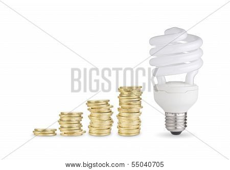 Energy Saver Bulb and money