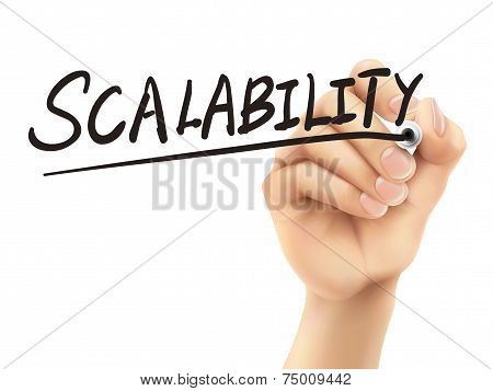 Scalability Word Written By 3D Hand