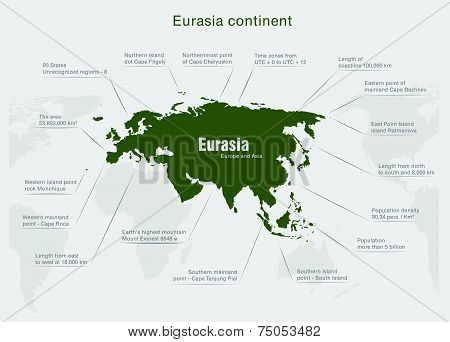 infographics continent Eurasia green and gray