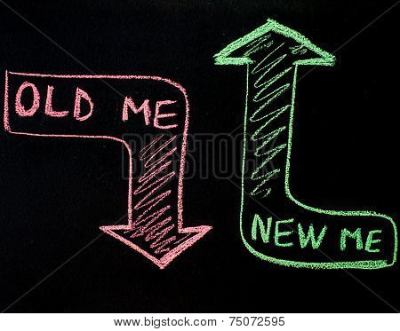 New Me Replacing Old Me Concept, Handwriting On Blackboard, Change Concept