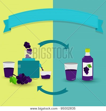 Natural Grape Juice Versus Bottled