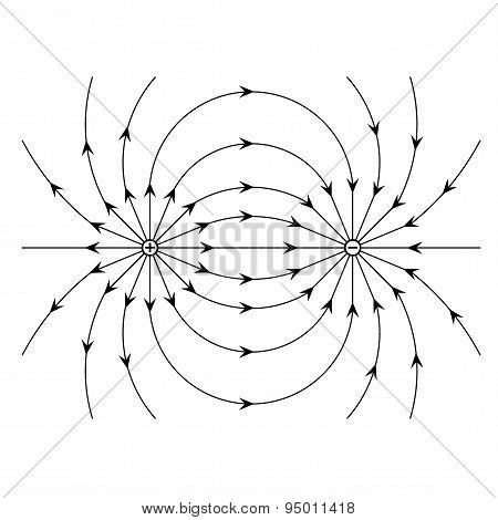 Electric Field Of A Positive And A Negative Point Charge Vec...