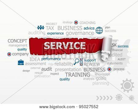 Service Concept Word Cloud.