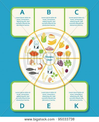 Food and Vitamins Infographics Chart. Healthy Diet and Food Concept