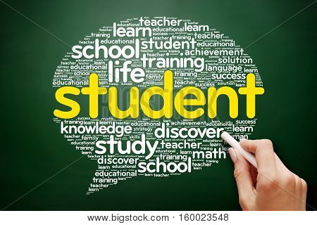 Student Think Bubble Word Cloud
