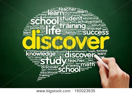 Discover Think Bubble Word Cloud