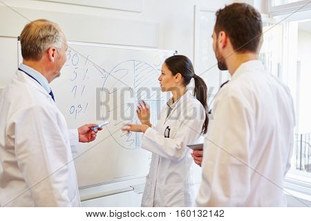 Doctor at presentation with whiteboard and flipchart