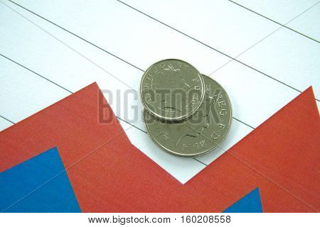 British coins on top of red and blue performance chart