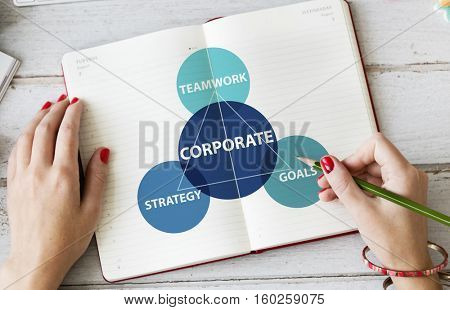 Collaboration Corporate Marketing Business Concept
