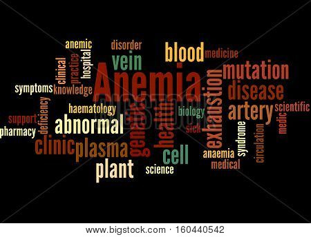 Anemia, Word Cloud Concept 4