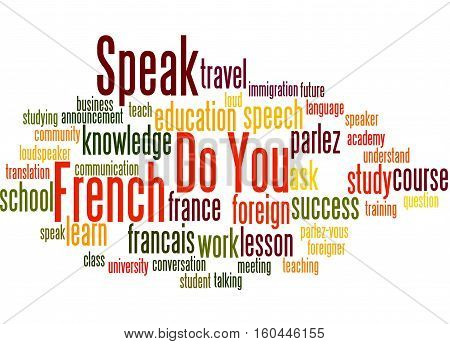 Do You Speak French, Word Cloud Concept 6