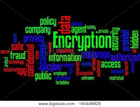 Encryption, Word Cloud Concept 5
