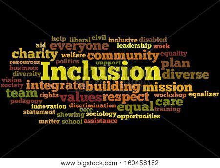 Inclusion, Word Cloud Concept 2