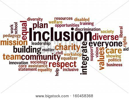 Inclusion, Word Cloud Concept 5