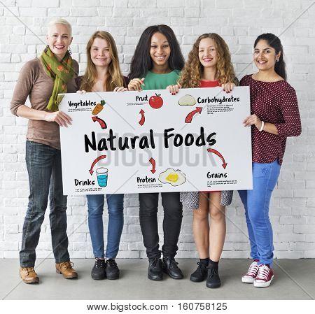 Healthy Eating Food Diagram Concept