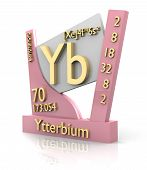 Ytterbium Form Periodic Table Of Elements - V2 poster