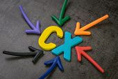 Cx, Customer Experience Concept, Colorful Arrows Pointing To Alphabet Cx At The Center Of Chalkboard poster