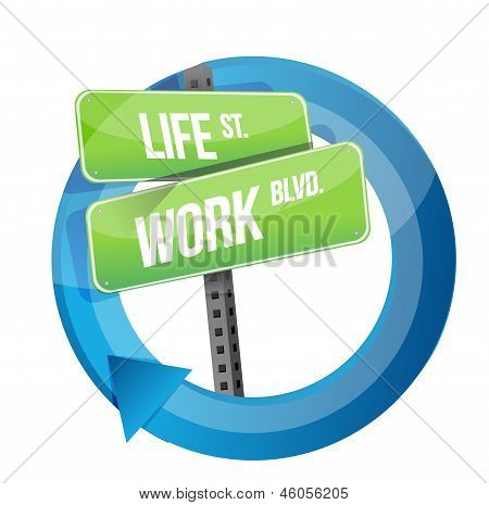 Life And Work Road Sign Cycle